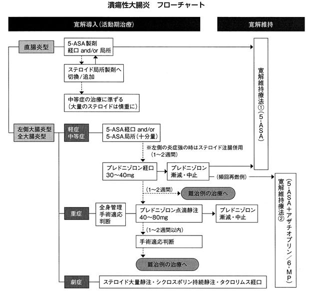 kaiyouseidai2